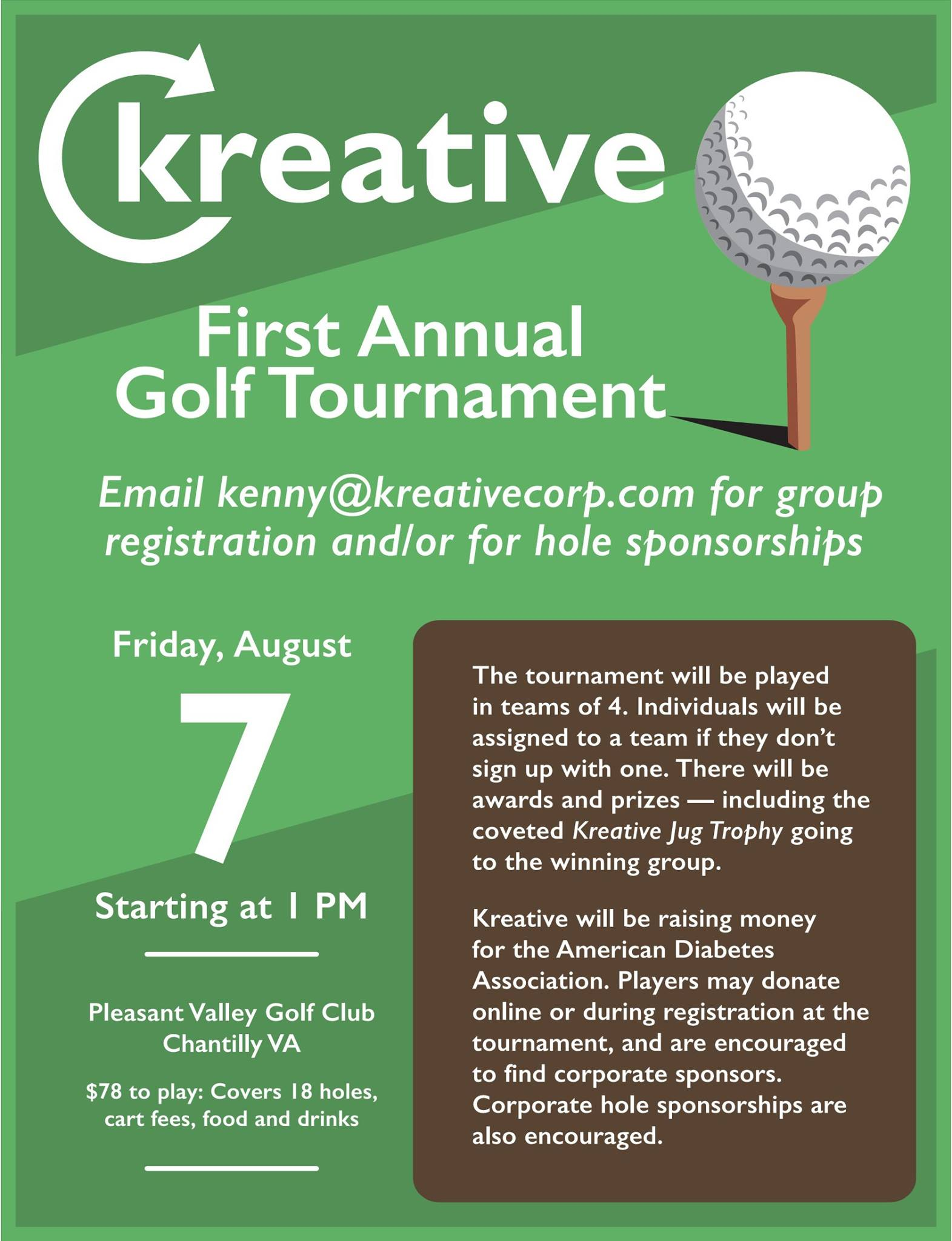 1st Annual Kreative Open