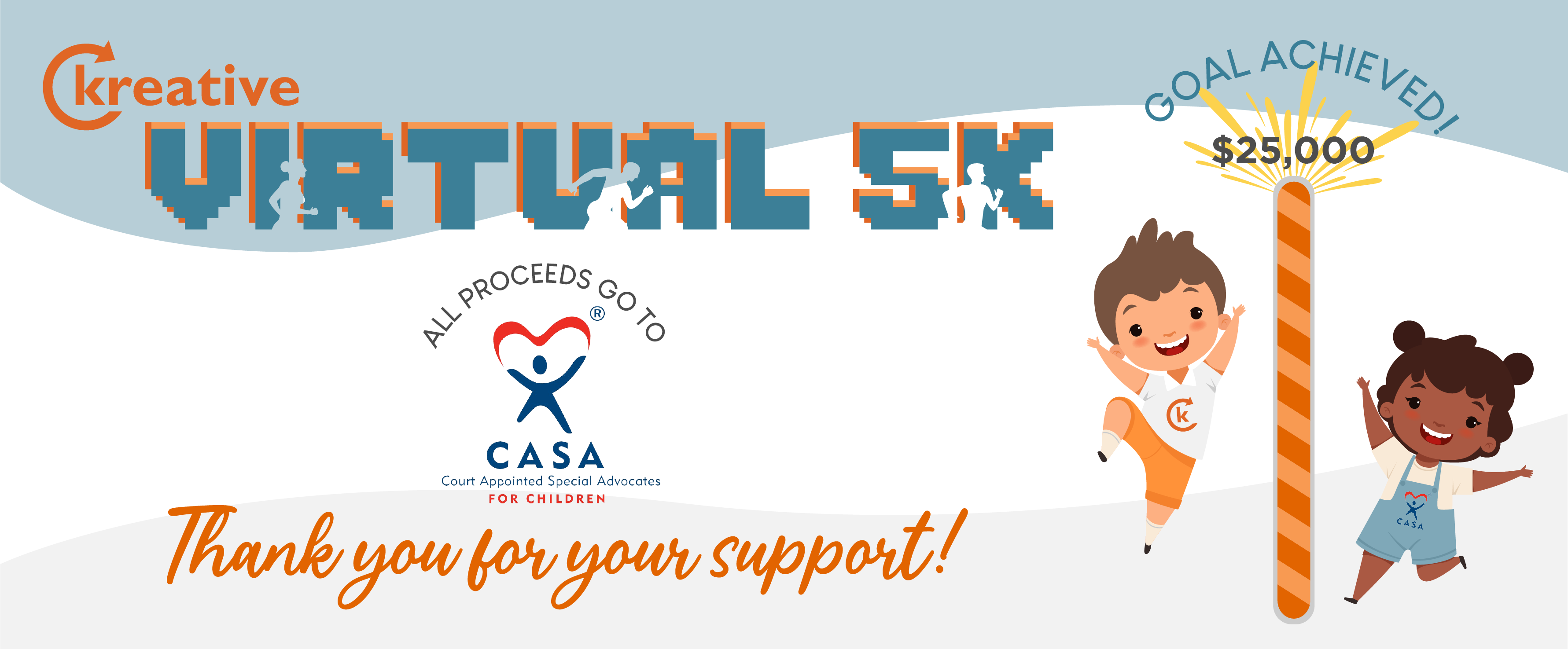 Virtual 5k For CASA Wrap Up
